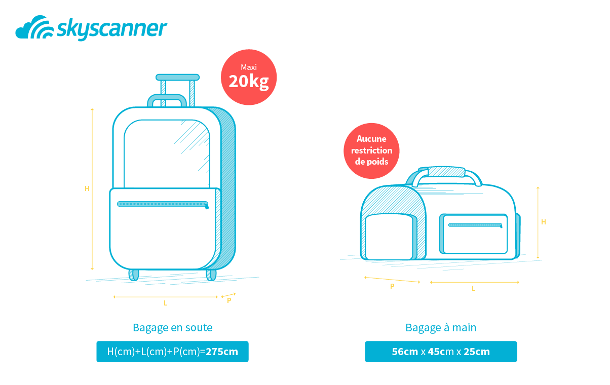 mensuration valise cabine